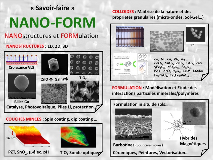 activite NanoForm 2016 Diapositive1