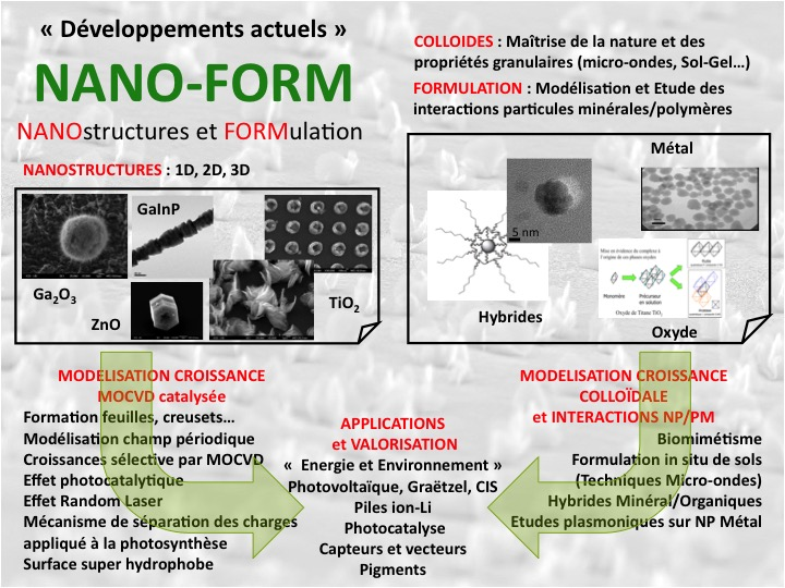 activite NanoForm 2016 Diapositive2