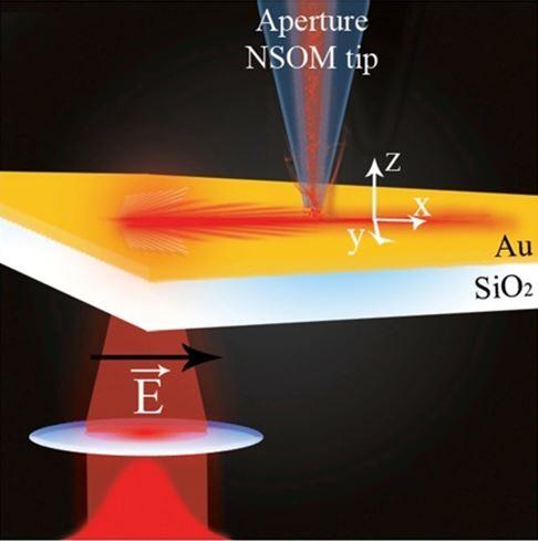 Non-diffracting plasmonic beam
